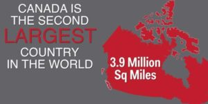10 Interesting facts know about Canada